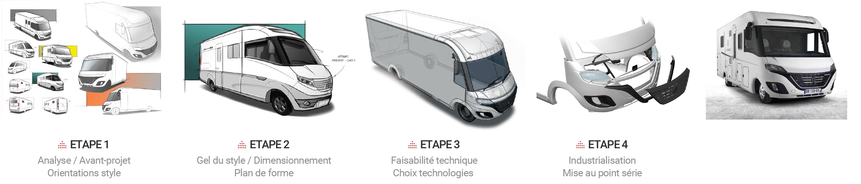 Design way -  Design produit et mobilité à Bordeaux et La Rochelle